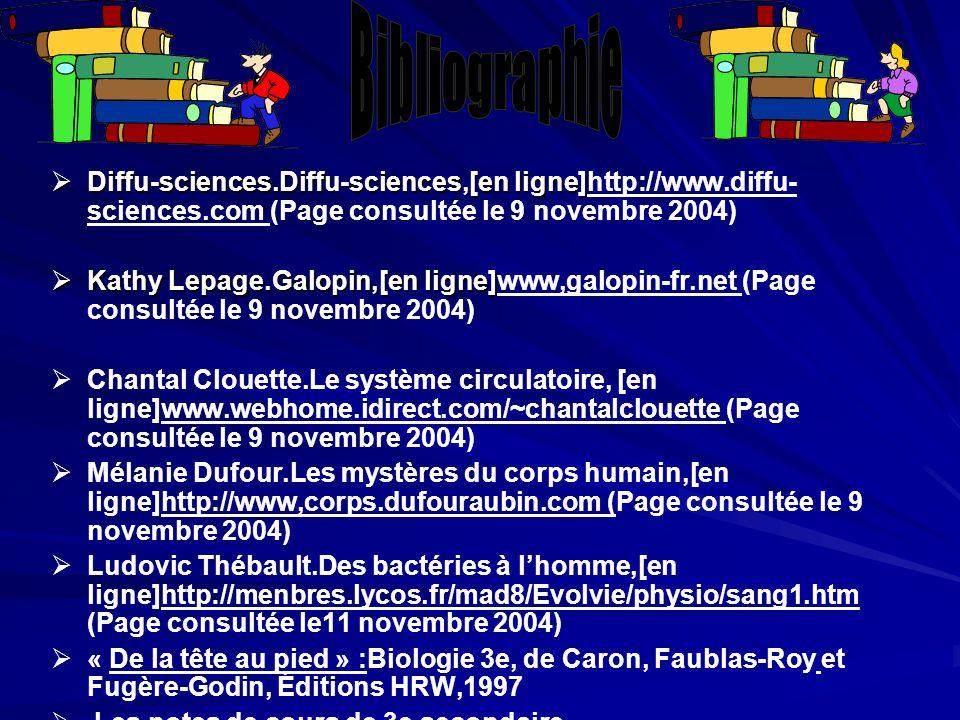 Bibliographie Diffu-sciences.Diffu-sciences,[en ligne]http://www.diffu-sciences.com (Page consultée le 9 novembre 2004)